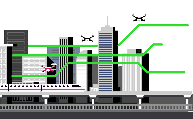 Animated city skyline with drones hovering above and green highlights showing their optimal routes